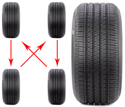 non directional tyres front wheel drive