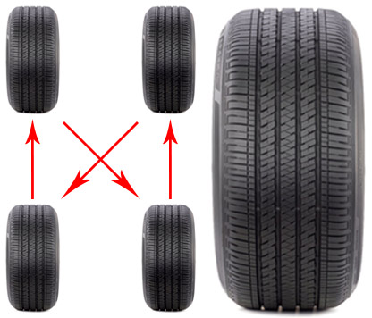 non directional tyres rear wheel drive