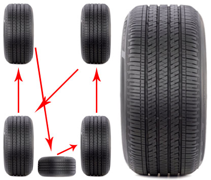 non directional car tyre rotation rear wheel drive asap motors