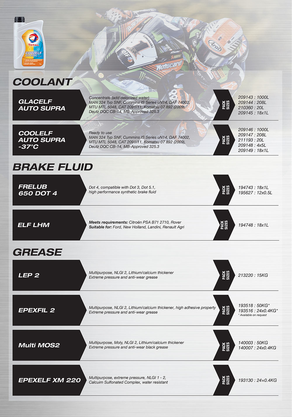 elf lubricants brochure page 1 asap motors