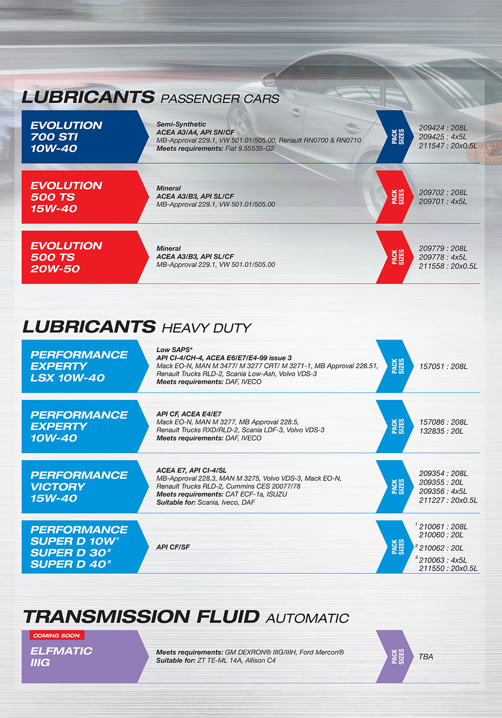 elf lubricants brochure page 3 asap motors